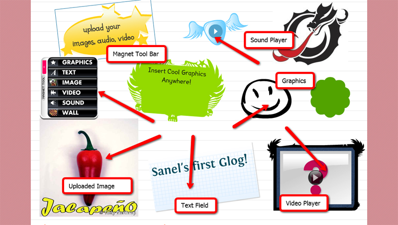 Fun writing ideas for highschool students